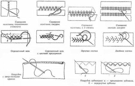 Какие бывают виды швов при работе с нитками мулине?