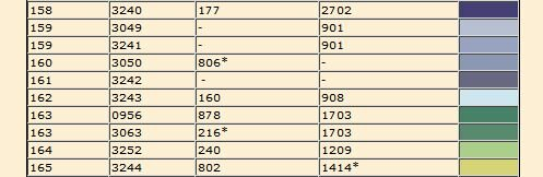 Таблица перевода ниток мулине